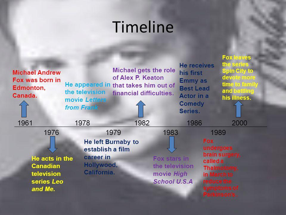 Timeline Michael Andrew Fox was born in Edmonton, Canada.