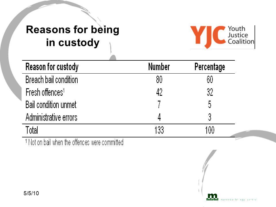 5/5/10 Reasons for being in custody