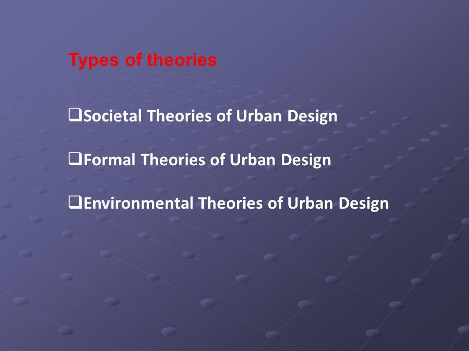 SSocietal Theories of Urban Design FFormal Theories of Urban Design EEnvironmental Theories of Urban Design Types of theories