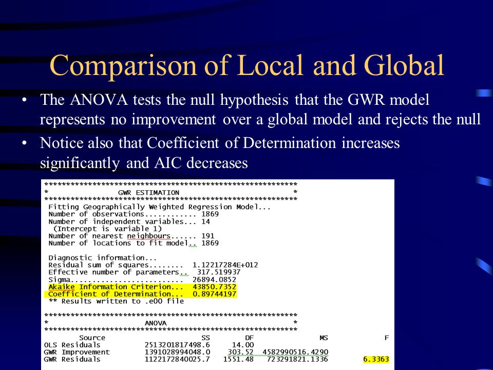 Comparison of Local and Global The ANOVA tests the null hypothesis that the GWR model represents no improvement over a global model and rejects the null Notice also that Coefficient of Determination increases significantly and AIC decreases