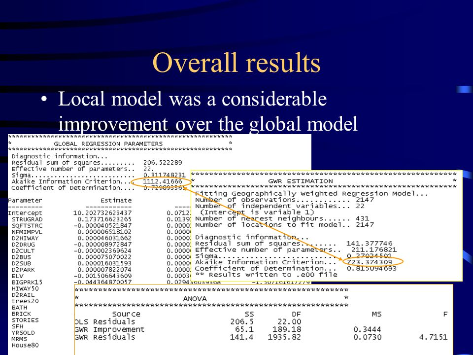 Overall results Local model was a considerable improvement over the global model