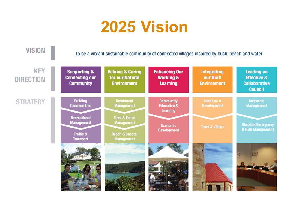 2025 Vision