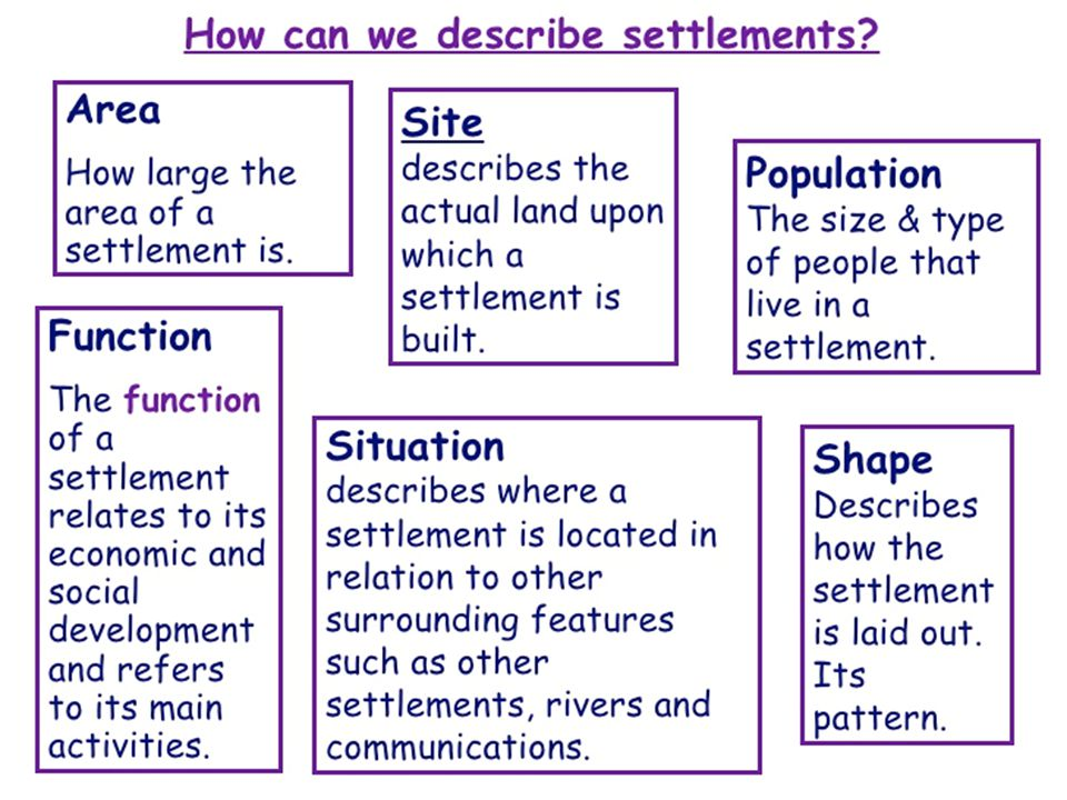 The purpose for which the settlement grew up.E. g.