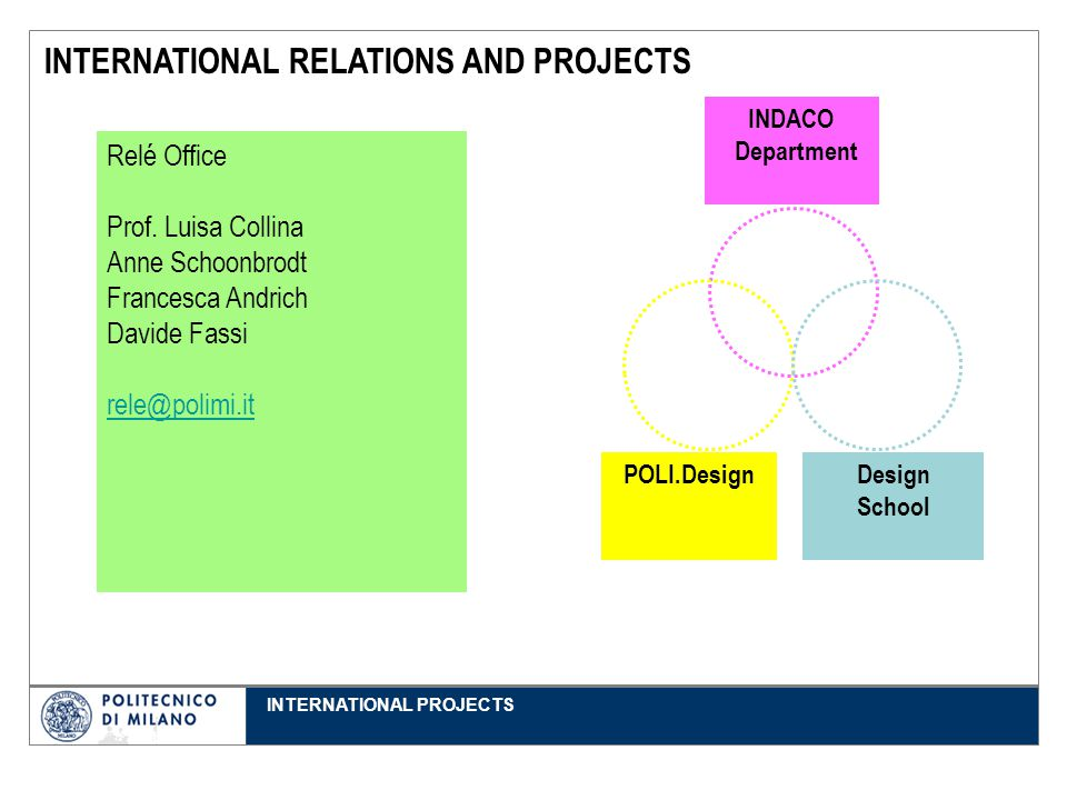 INTERNATIONAL PROJECTS INTERNATIONAL RELATIONS AND PROJECTS Relé Office Prof.
