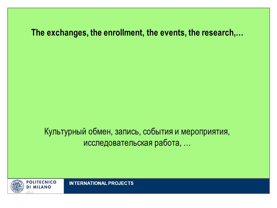 INTERNATIONAL PROJECTS The exchanges, the enrollment, the events, the research,… Культурный обмен, запись, события и мероприятия, исследовательская работа, …