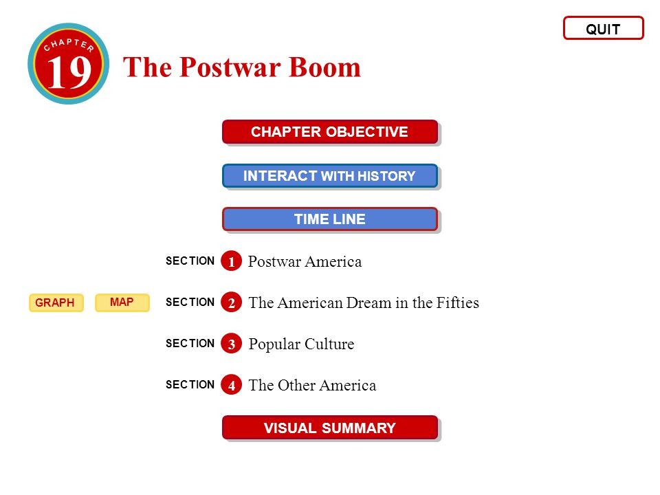 19 The Postwar Boom HOME CHAPTER OBJECTIVE To understand the economic, social, and cultural changes that occurred in postwar America