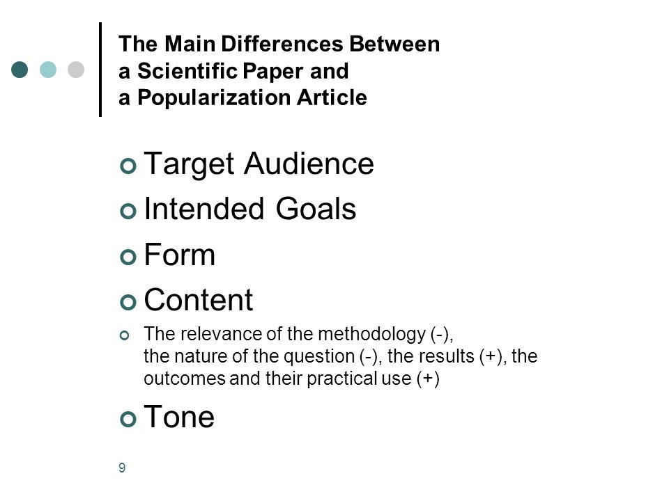 20 The Introduction Must present the subject of the article and attract readers.