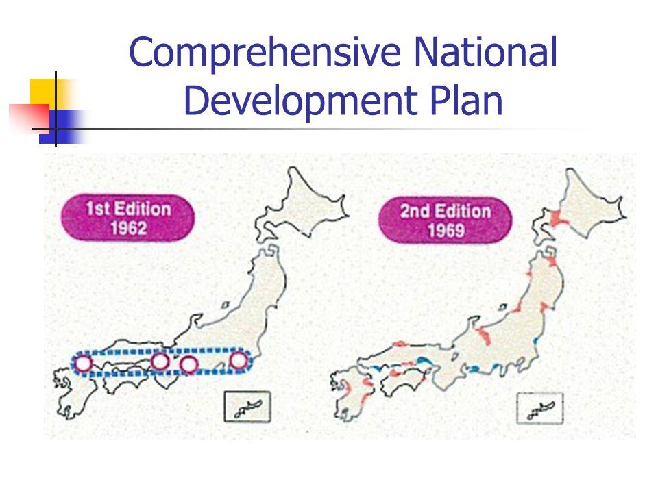 Comprehensive National Development Plan