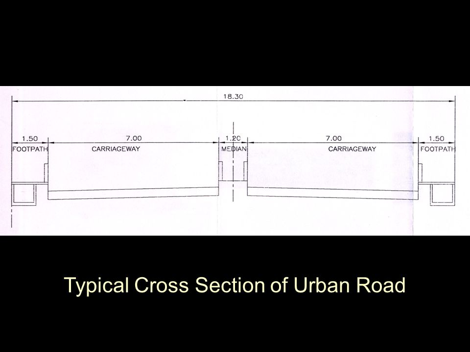 Typical Cross Section of Urban Road