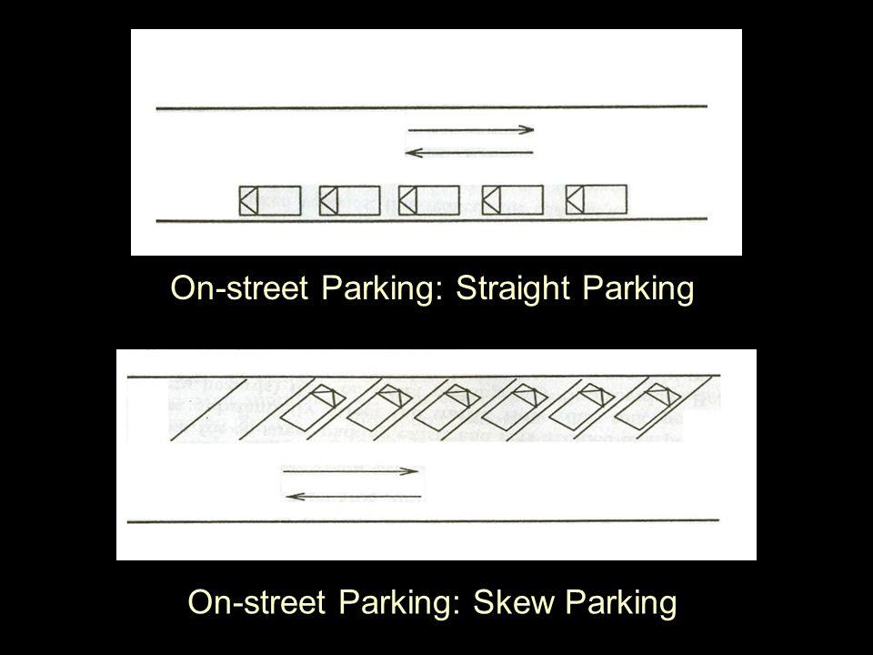 On-street Parking: Straight Parking On-street Parking: Skew Parking