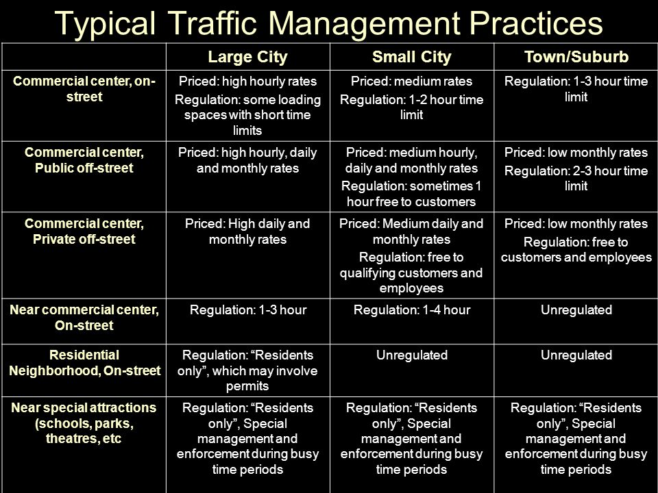 Typical Traffic Management Practices Large CitySmall CityTown/Suburb Commercial center, on- street Priced: high hourly rates Regulation: some loading
