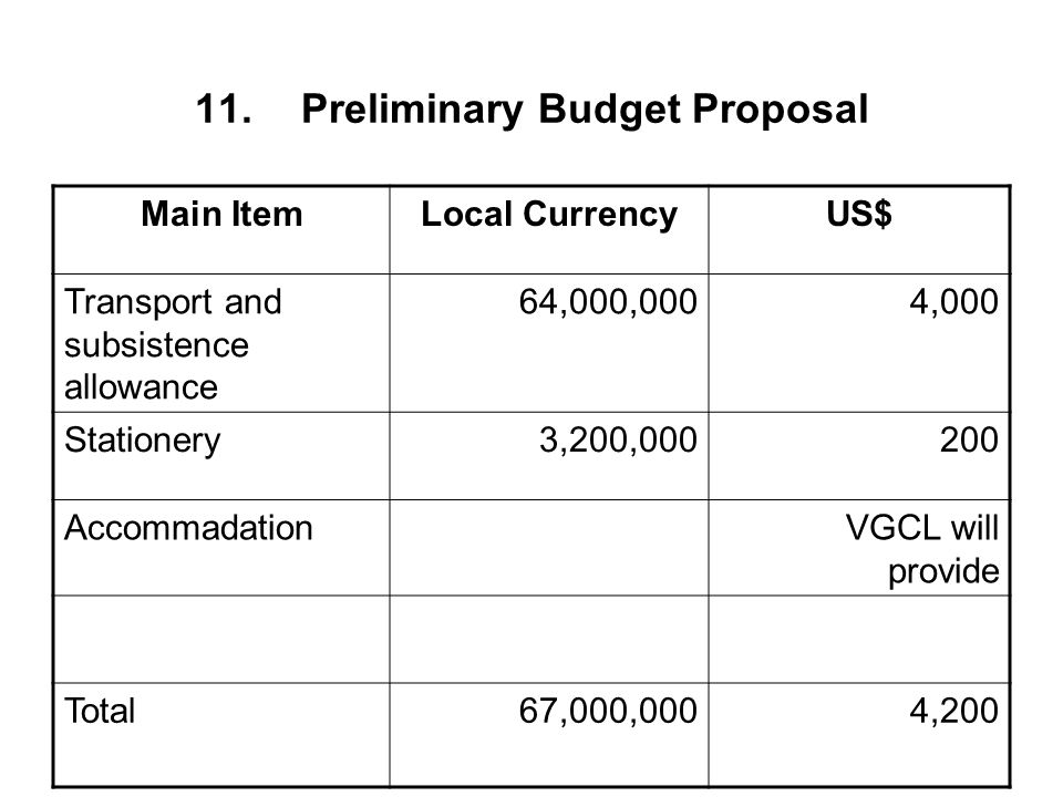 11.Preliminary Budget Proposal Main ItemLocal CurrencyUS$ Transport and subsistence allowance 64,000,0004,000 Stationery3,200,000200 AccommadationVGCL will provide Total67,000,0004,200