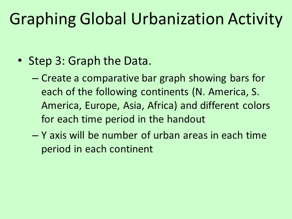 Step 3: Graph the Data. – Create a comparative bar graph showing bars for each of the following continents (N. America, S. America, Europe, Asia, Afri