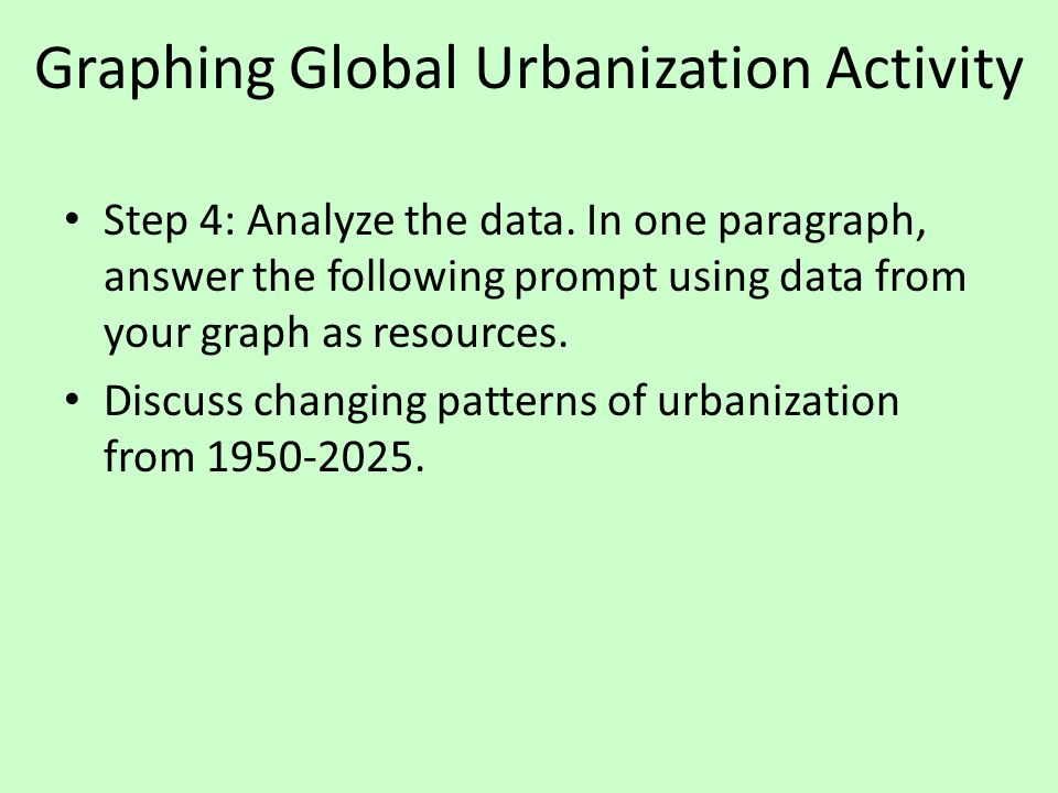 Step 4: Analyze the data. In one paragraph, answer the following prompt using data from your graph as resources. Discuss changing patterns of urbaniza