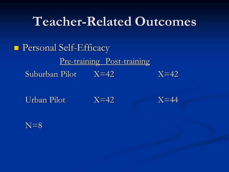 Teacher-Related Outcomes Personal Self-Efficacy Personal Self-Efficacy Pre-training Post-training Suburban Pilot X=42 X=42 Urban Pilot X=42 X=44 N=8