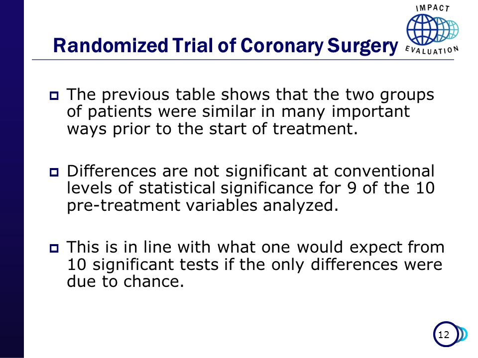 12 Randomized Trial of Coronary Surgery  The previous table shows that the two groups of patients were similar in many important ways prior to the start of treatment.