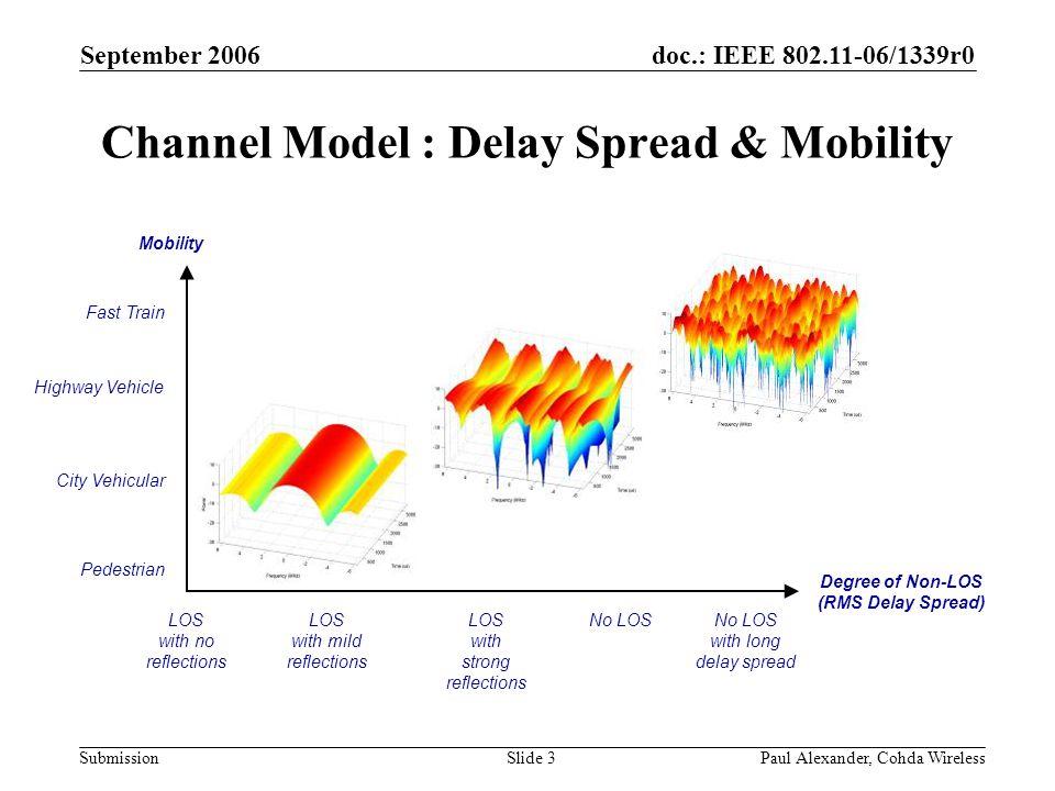 doc.: IEEE 802.11-06/1339r0 Submission September 2006 Paul Alexander, Cohda WirelessSlide 4 Indoor vs.