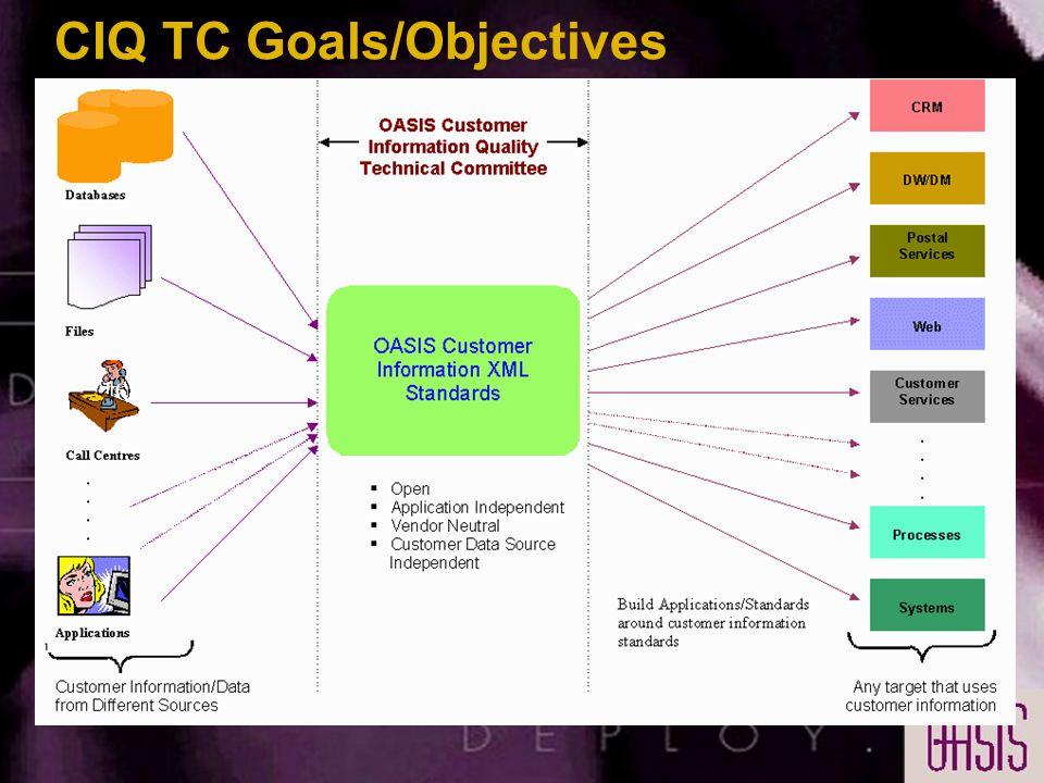 CIQ TC Goals/Objectives