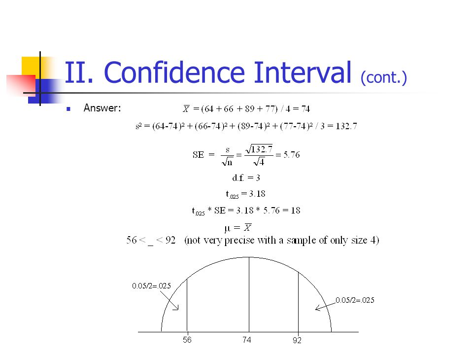 II. Confidence Interval (cont.) Answer: