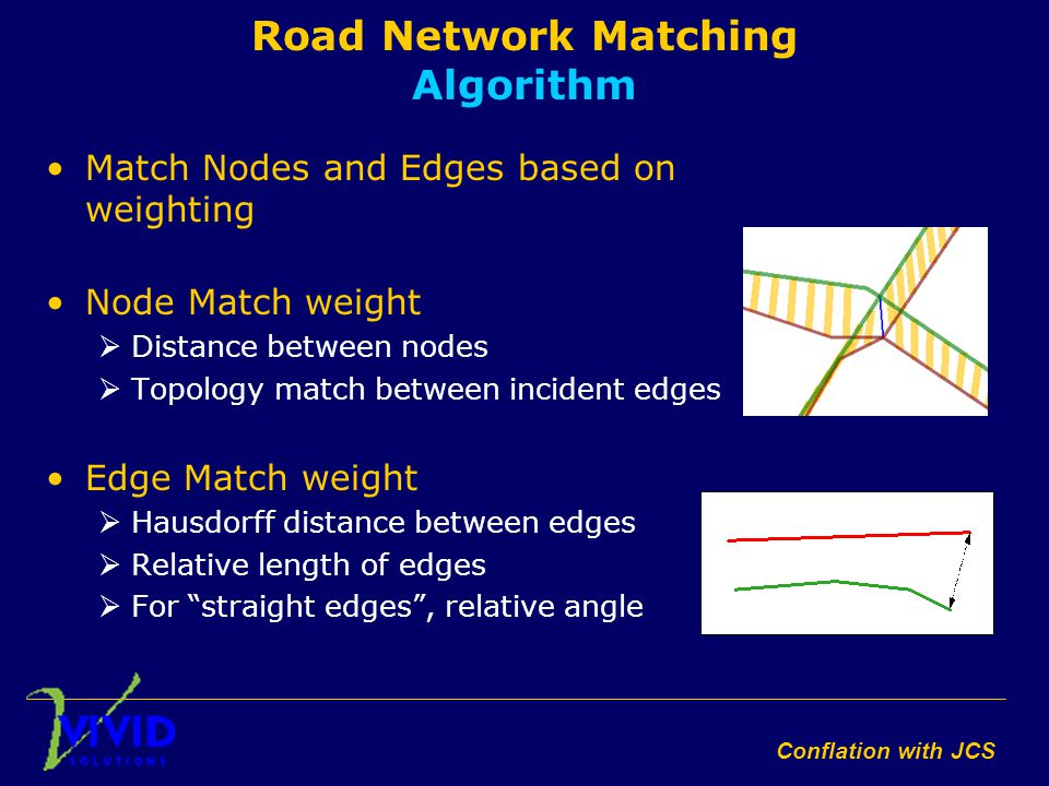 Conflation with JCS Road Network Matching Algorithm Match Nodes and Edges based on weighting Node Match weight  Distance between nodes  Topology match between incident edges Edge Match weight  Hausdorff distance between edges  Relative length of edges  For straight edges , relative angle