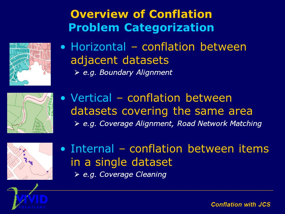 Conflation with JCS Overview of Conflation Problem Categorization Horizontal – conflation between adjacent datasets  e.g.