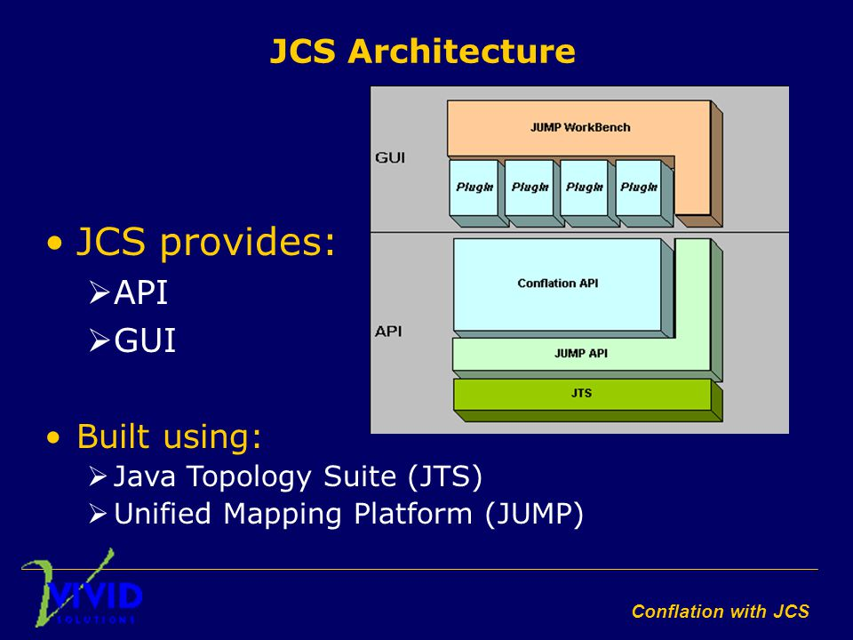Conflation with JCS JCS Architecture JCS provides:  API  GUI Built using:  Java Topology Suite (JTS)  Unified Mapping Platform (JUMP)