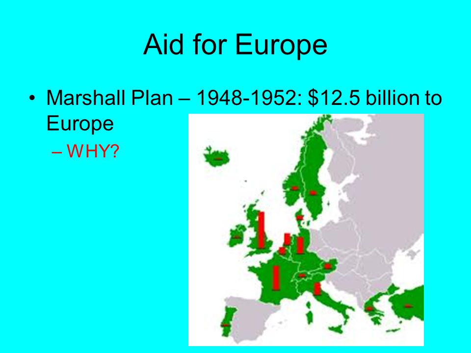 Aid for Europe Marshall Plan – 1948-1952: $12.5 billion to Europe –WHY