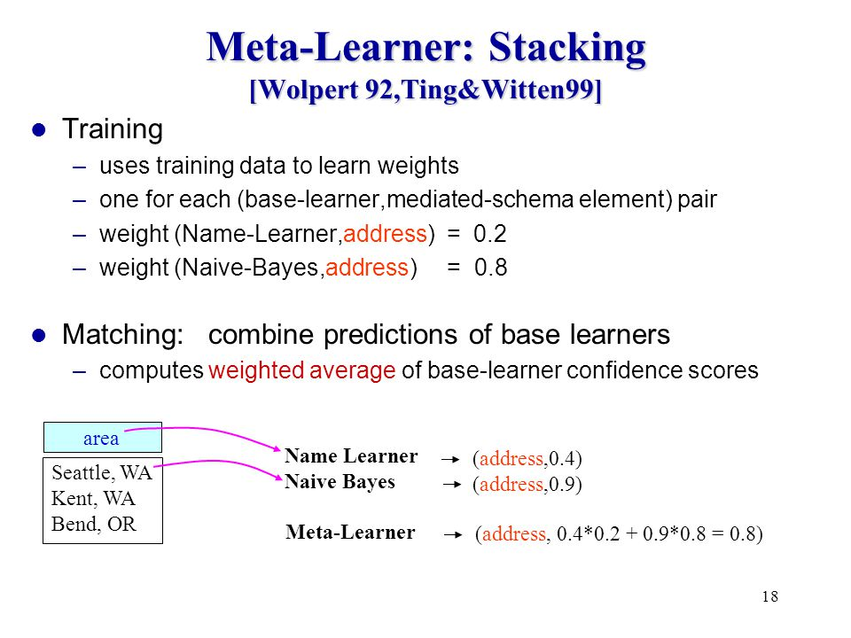 18 Meta-Learner: Stacking [Wolpert 92,Ting&Witten99] Training –uses training data to learn weights –one for each (base-learner,mediated-schema element) pair –weight (Name-Learner,address) = 0.2 –weight (Naive-Bayes,address) = 0.8 Matching: combine predictions of base learners –computes weighted average of base-learner confidence scores Seattle, WA Kent, WA Bend, OR (address,0.4) (address,0.9) Name Learner Naive Bayes Meta-Learner (address, 0.4*0.2 + 0.9*0.8 = 0.8) area