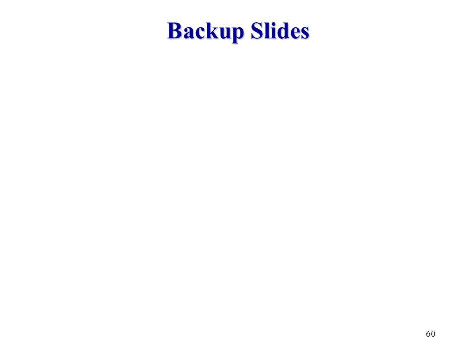 60 Backup Slides