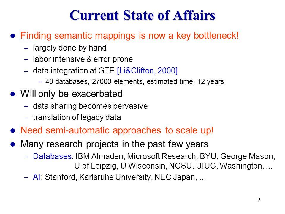 29 The iMAP Architecture [SIGMOD-04] Source schema + dataMediated schema Searcher k Searcher 2 Domain knowledge and data Searcher 1 User Base-Learner 1....