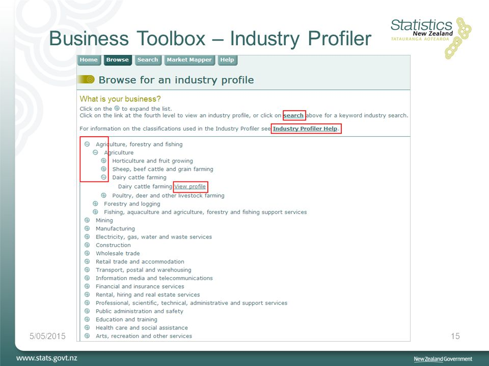 5/05/201515 Business Toolbox – Industry Profiler