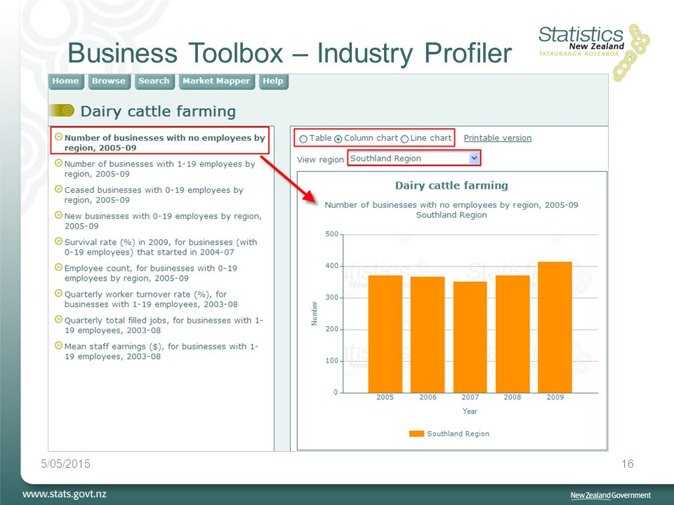 5/05/201516 Business Toolbox – Industry Profiler