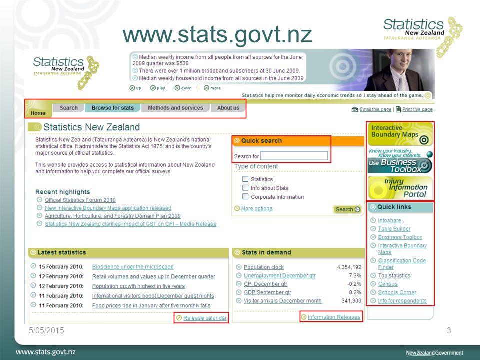 3 www.stats.govt.nz