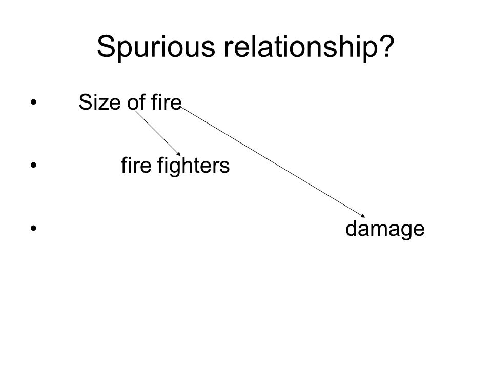 Spurious relationship Size of fire fire fighters damage