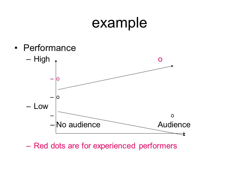 example Performance –High o –o –Low – o –No audienceAudience –Red dots are for experienced performers