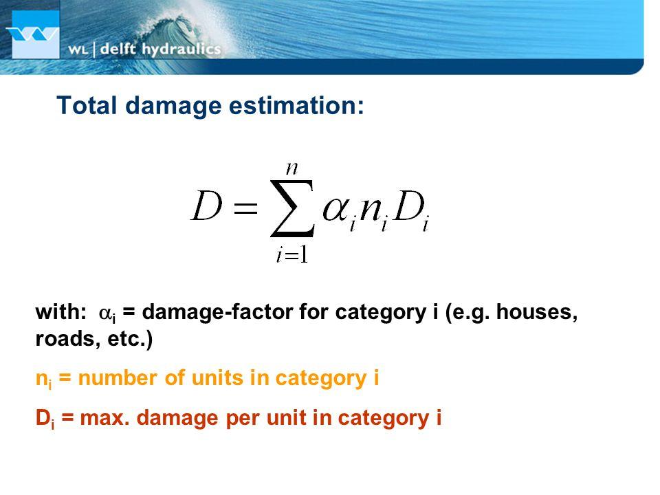 Total damage estimation: with:  i = damage-factor for category i (e.g.