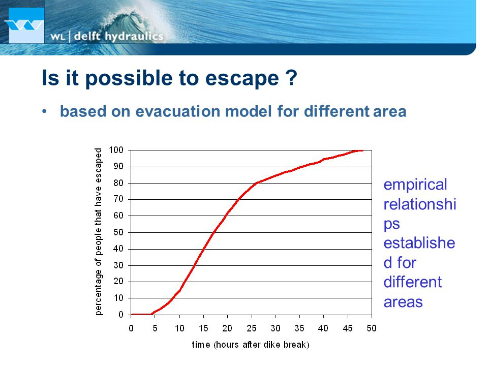 Is it possible to escape .