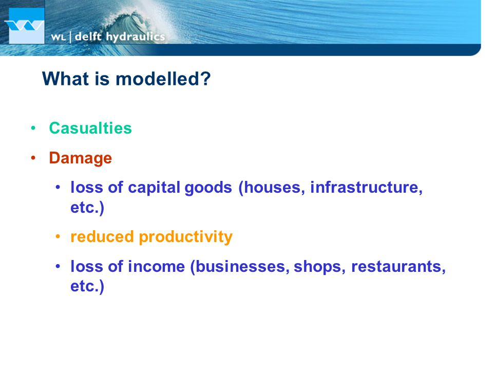 What is modelled.