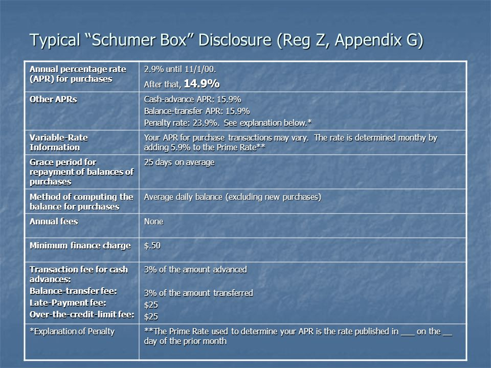 Typical Schumer Box Disclosure (Reg Z, Appendix G) Annual percentage rate (APR) for purchases 2.9% until 11/1/00.