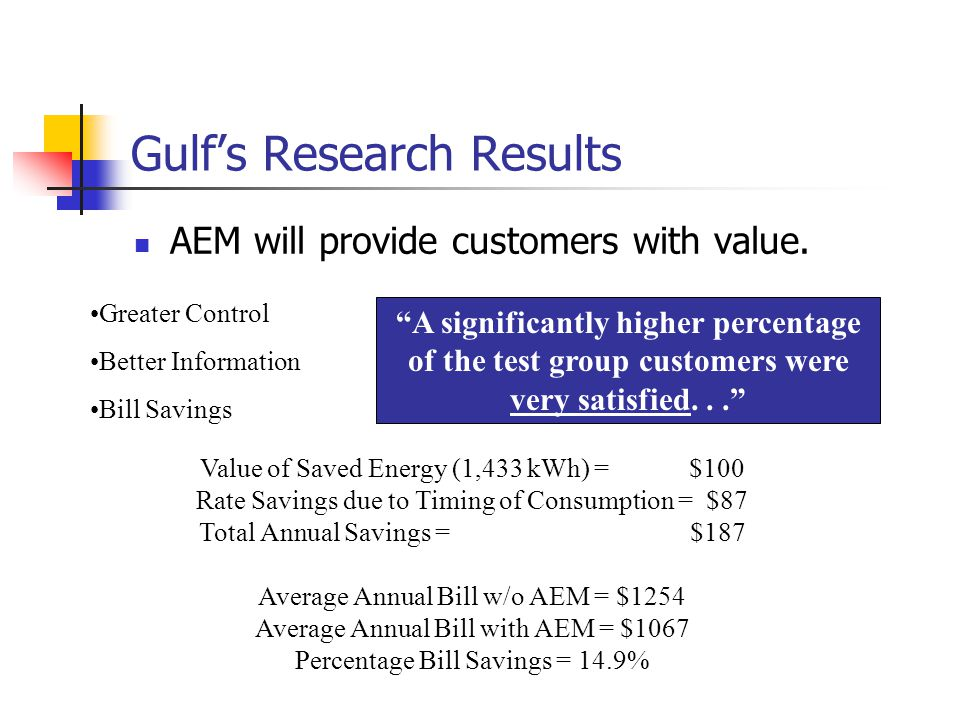 Gulf's Research Results AEM will provide customers with value.