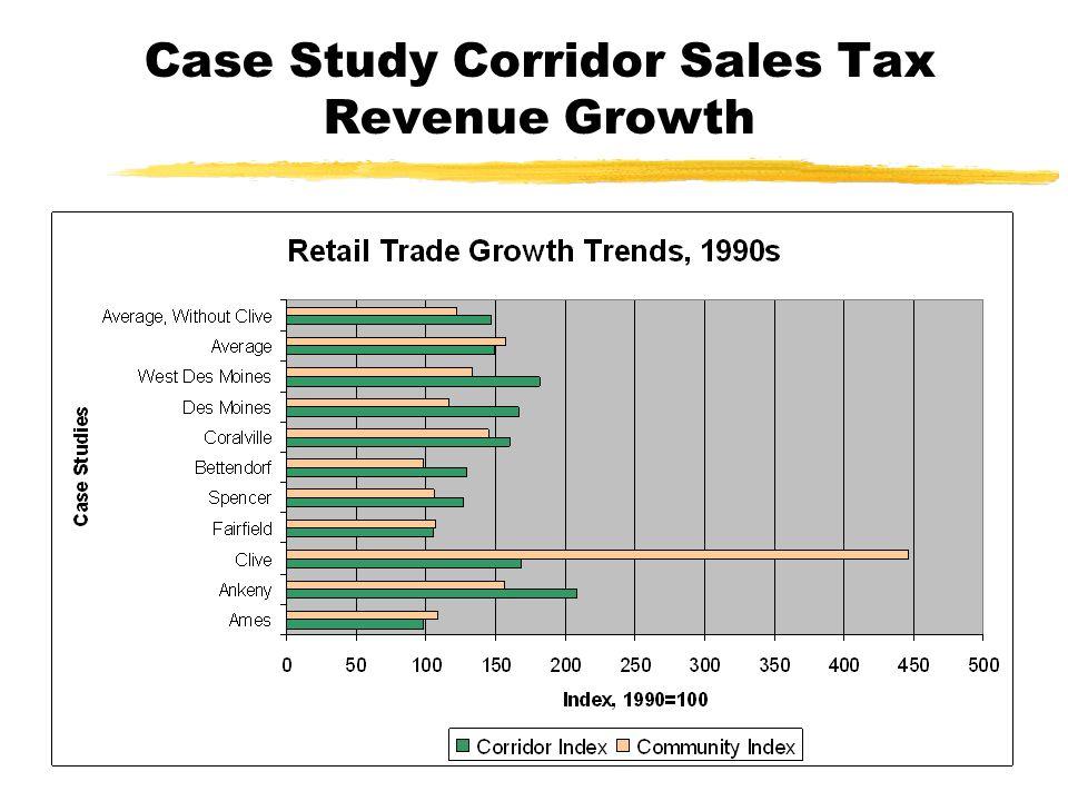 Case Study Corridor Sales Tax Revenue Growth