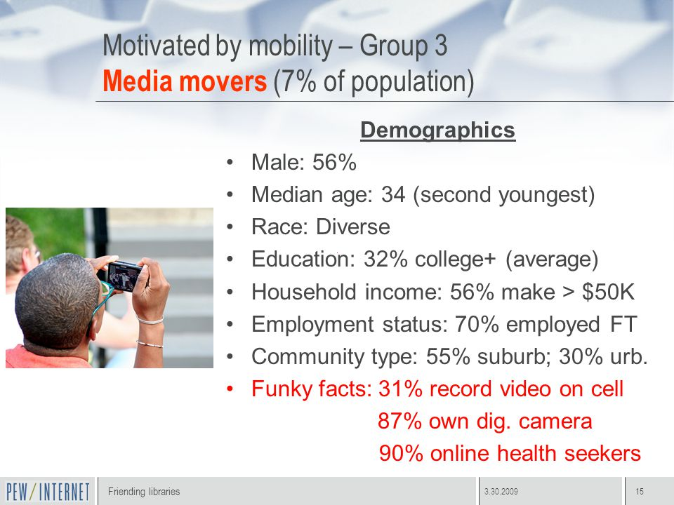 Friending libraries 3.30.200915 Motivated by mobility – Group 3 Media movers (7% of population) Demographics Male: 56% Median age: 34 (second youngest) Race: Diverse Education: 32% college+ (average) Household income: 56% make > $50K Employment status: 70% employed FT Community type: 55% suburb; 30% urb.