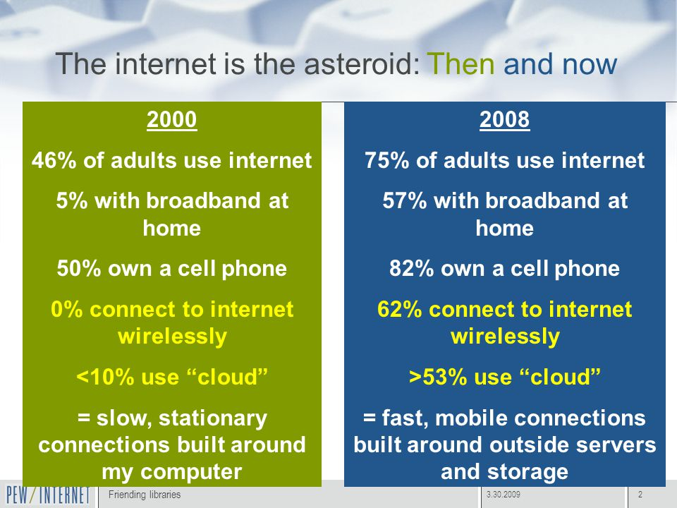 Friending libraries 3.30.20092 2000 46% of adults use internet 5% with broadband at home 50% own a cell phone 0% connect to internet wirelessly <10% use cloud = slow, stationary connections built around my computer The internet is the asteroid: Then and now 2008 75% of adults use internet 57% with broadband at home 82% own a cell phone 62% connect to internet wirelessly >53% use cloud = fast, mobile connections built around outside servers and storage