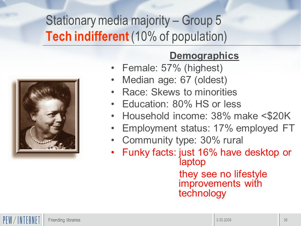 Friending libraries 3.30.200936 Stationary media majority – Group 5 Tech indifferent (10% of population) Demographics Female: 57% (highest) Median age: 67 (oldest) Race: Skews to minorities Education: 80% HS or less Household income: 38% make <$20K Employment status: 17% employed FT Community type: 30% rural Funky facts: just 16% have desktop or laptop they see no lifestyle improvements with technology