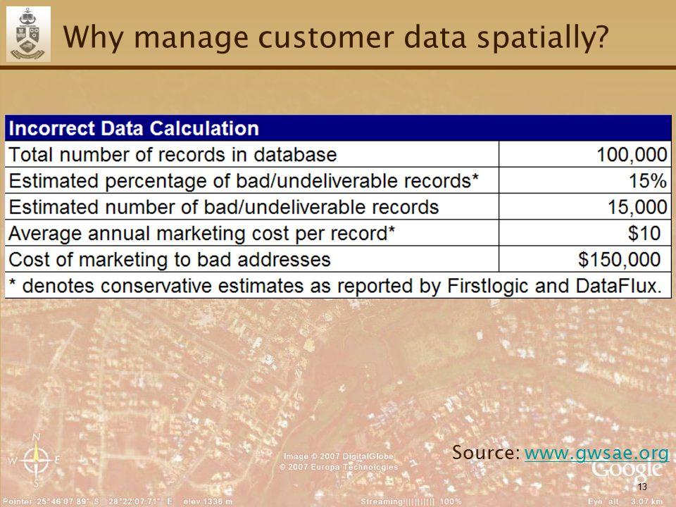 13 Why manage customer data spatially Source: www.gwsae.orgwww.gwsae.org