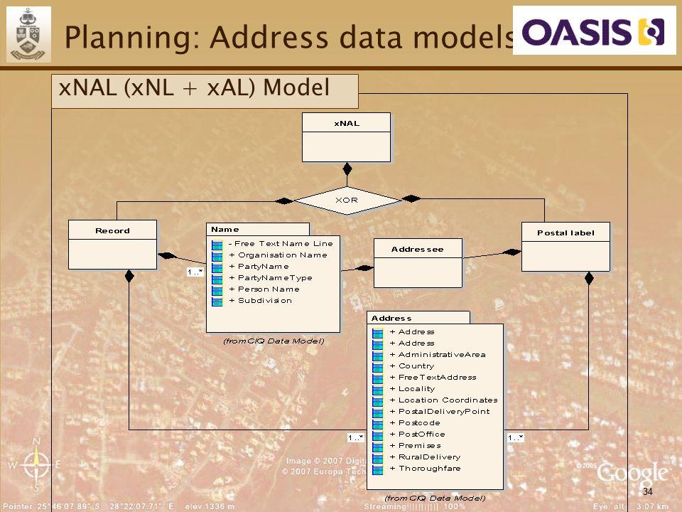 34 Planning: Address data models xNAL (xNL + xAL) Model