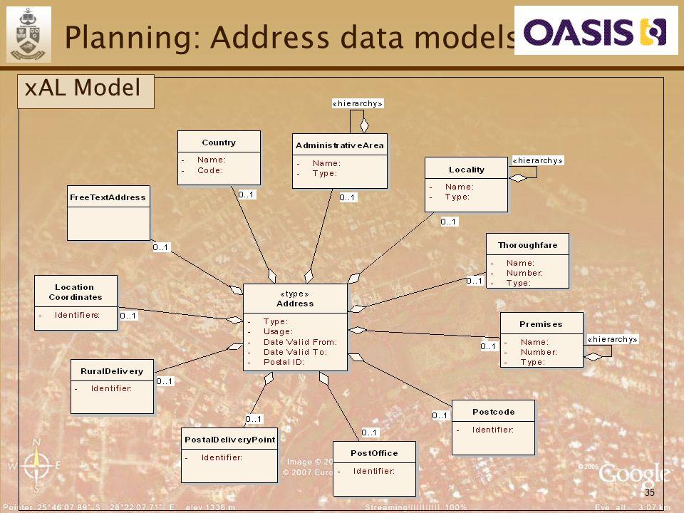 35 Planning: Address data models xAL Model