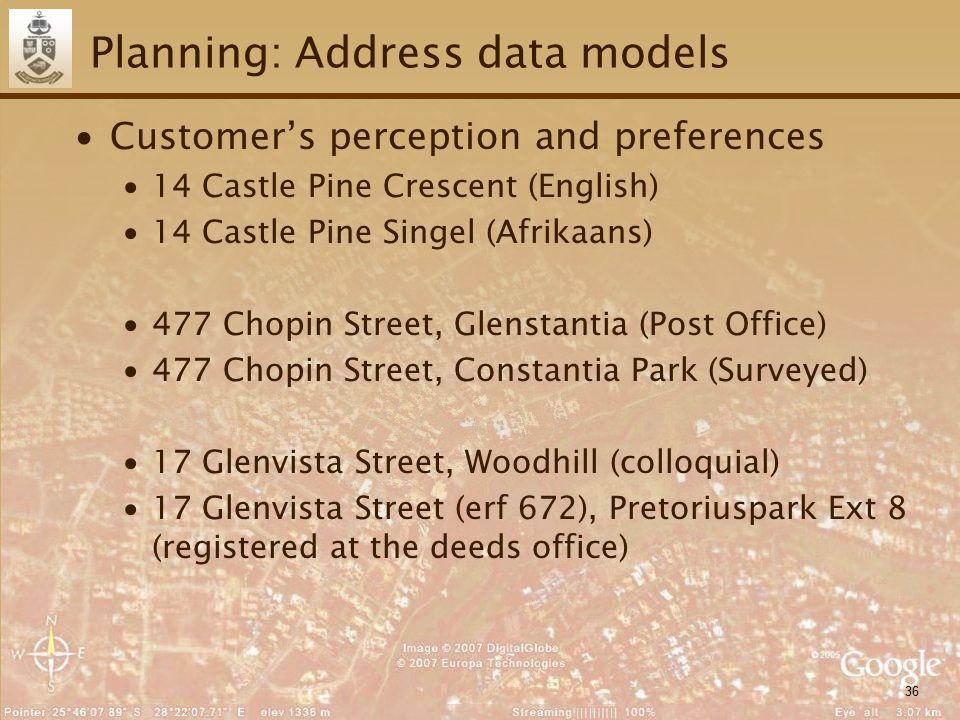 36 Planning: Address data models ∙Customer's perception and preferences ∙14 Castle Pine Crescent (English) ∙14 Castle Pine Singel (Afrikaans) ∙477 Cho