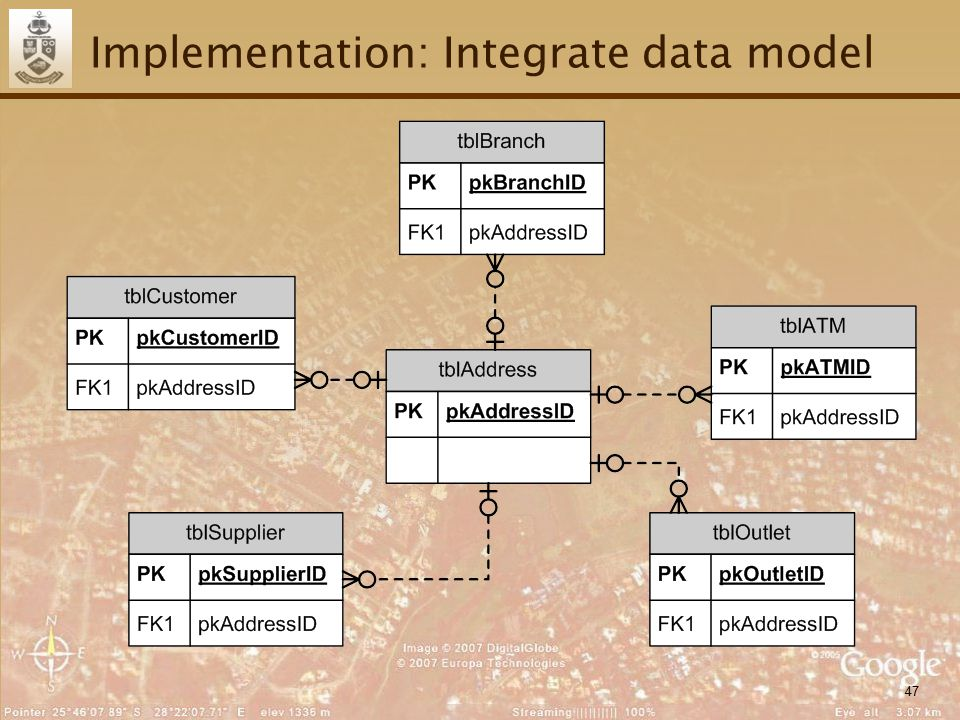 47 Implementation: Integrate data model