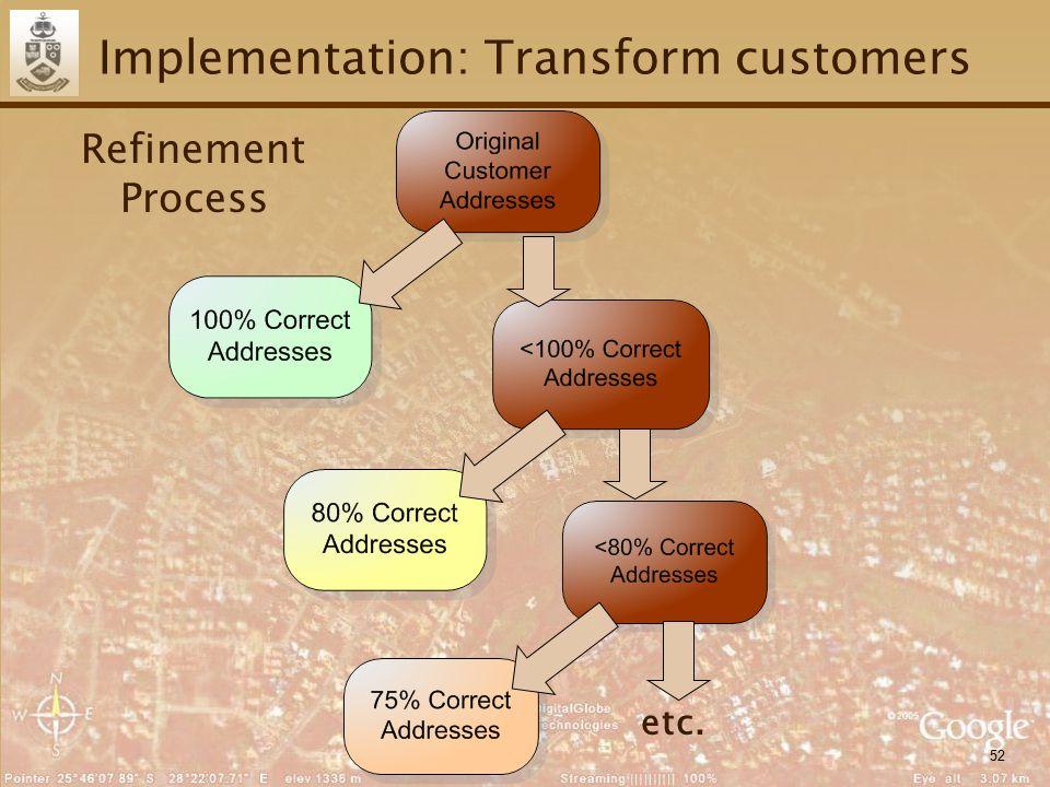 52 Implementation: Transform customers Refinement Process etc.